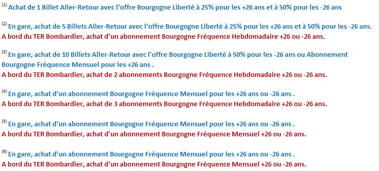 Carte Bourgogne Liberte.Exemple D Economie Sur Le Trajet Sens Paris Avec La Billetterie